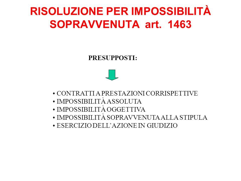 RISOLUZIONE PER IMPOSSIBILITÀ SOPRAVVENUTA art. 1463 PRESUPPOSTI: CONTRATTI A PRESTAZIONI CORRISPETTIVE IMPOSSIBILITÀ ASSOLUTA IMPOSSIBILITÀ OGGETTIVA