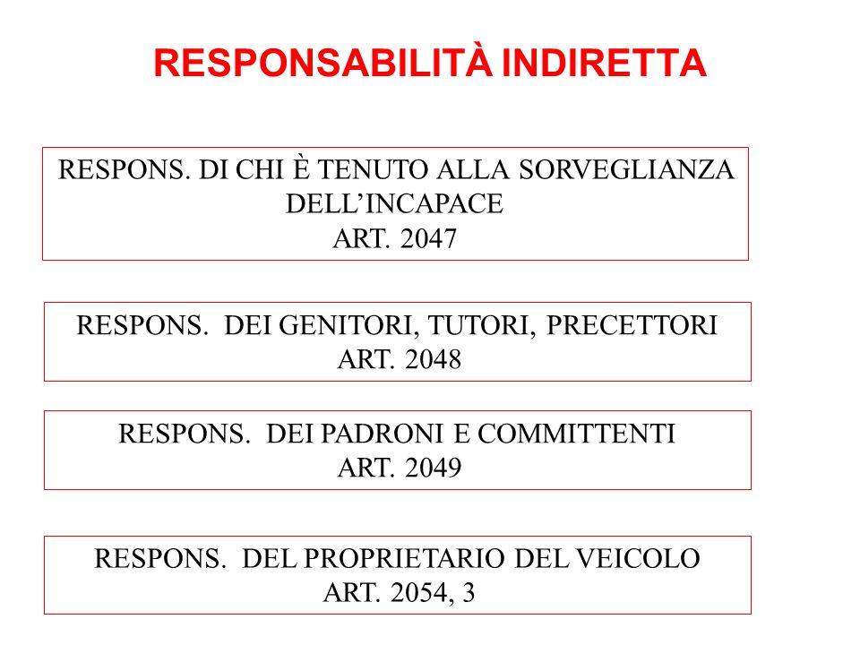 RESPONSABILITÀ INDIRETTA RESPONS. DI CHI È TENUTO ALLA SORVEGLIANZA DELLINCAPACE ART. 2047 RESPONS. DEI GENITORI, TUTORI, PRECETTORI ART. 2048 RESPONS