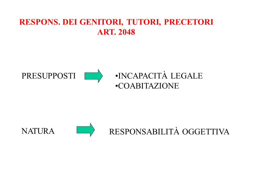 RESPONS. DEI GENITORI, TUTORI, PRECETORI ART. 2048 PRESUPPOSTIINCAPACITÀ LEGALE COABITAZIONE NATURA RESPONSABILITÀ OGGETTIVA