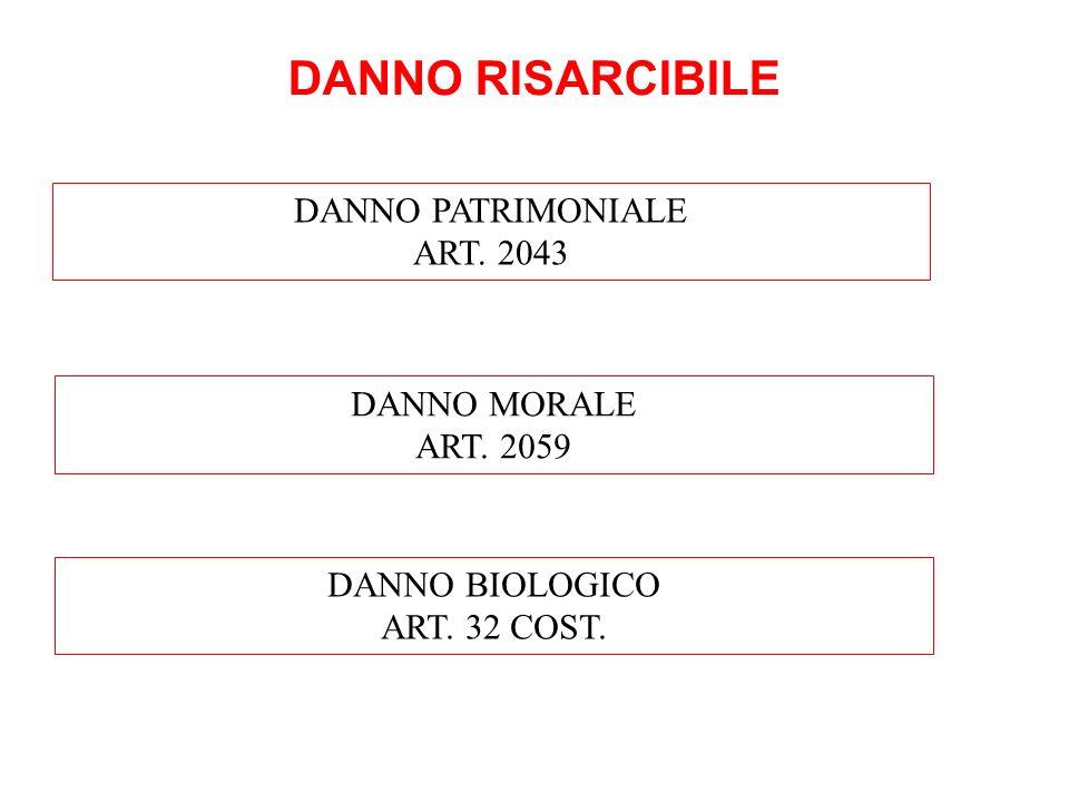 DANNO RISARCIBILE DANNO PATRIMONIALE ART. 2043 DANNO MORALE ART. 2059 DANNO BIOLOGICO ART. 32 COST.