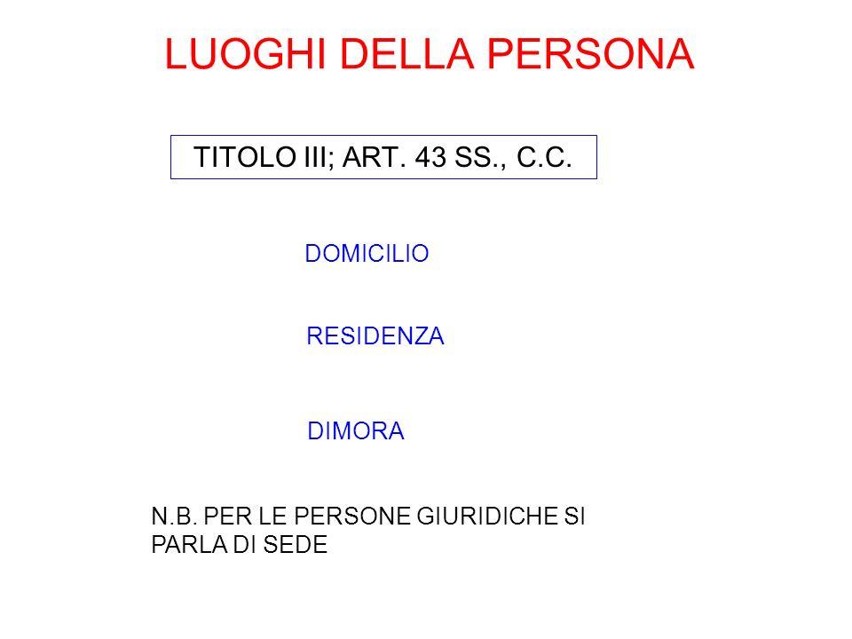 LUOGHI DELLA PERSONA DOMICILIO TITOLO III; ART. 43 SS., C.C. RESIDENZA DIMORA N.B. PER LE PERSONE GIURIDICHE SI PARLA DI SEDE
