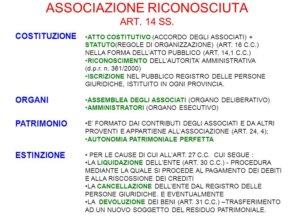 ASSOCIAZIONE RICONOSCIUTA ART. 14 SS. COSTITUZIONE ATTO COSTITUTIVO (ACCORDO DEGLI ASSOCIATI) + STATUTO(REGOLE DI ORGANIZZAZIONE) (ART. 16 C.C.) NELLA