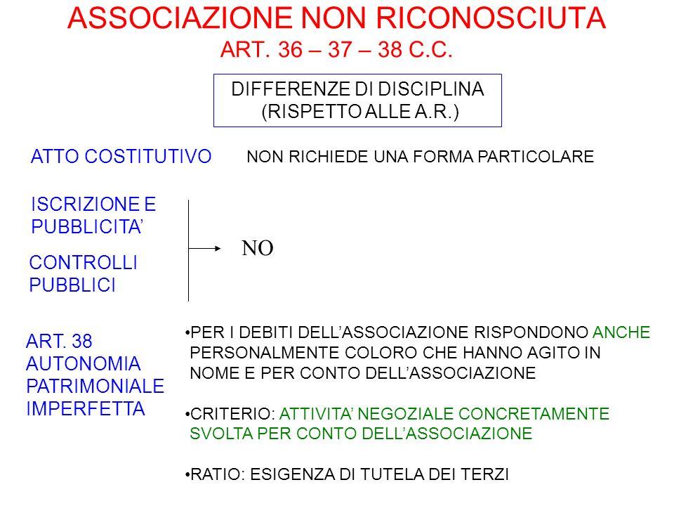 ASSOCIAZIONE NON RICONOSCIUTA ART. 36 – 37 – 38 C.C. ART. 38 AUTONOMIA PATRIMONIALE IMPERFETTA PER I DEBITI DELLASSOCIAZIONE RISPONDONO ANCHE PERSONAL