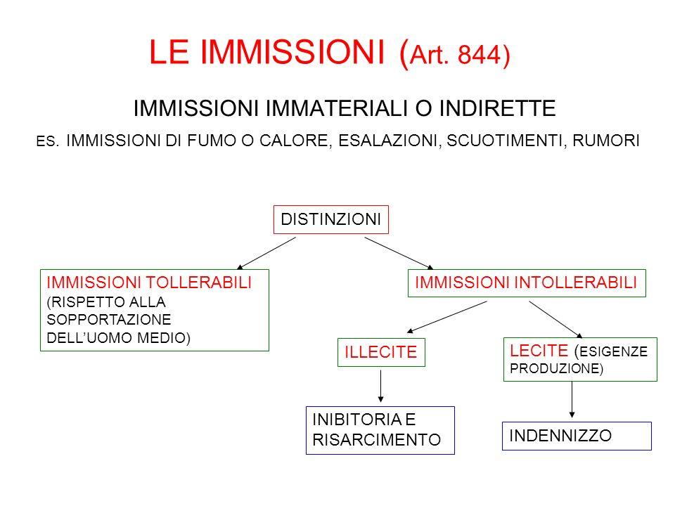 LE IMMISSIONI ( Art. 844) IMMISSIONI IMMATERIALI O INDIRETTE ES. IMMISSIONI DI FUMO O CALORE, ESALAZIONI, SCUOTIMENTI, RUMORI DISTINZIONI IMMISSIONI T