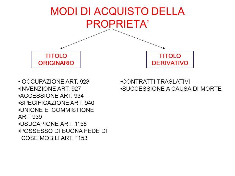 MODI DI ACQUISTO DELLA PROPRIETA TITOLO ORIGINARIO OCCUPAZIONE ART. 923 INVENZIONE ART. 927 ACCESSIONE ART. 934 SPECIFICAZIONE ART. 940 UNIONE E COMMI
