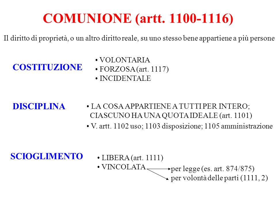 COMUNIONE (artt. 1100-1116) COSTITUZIONE DISCIPLINA SCIOGLIMENTO VOLONTARIA FORZOSA (art. 1117) INCIDENTALE LIBERA (art. 1111) VINCOLATA per legge (es
