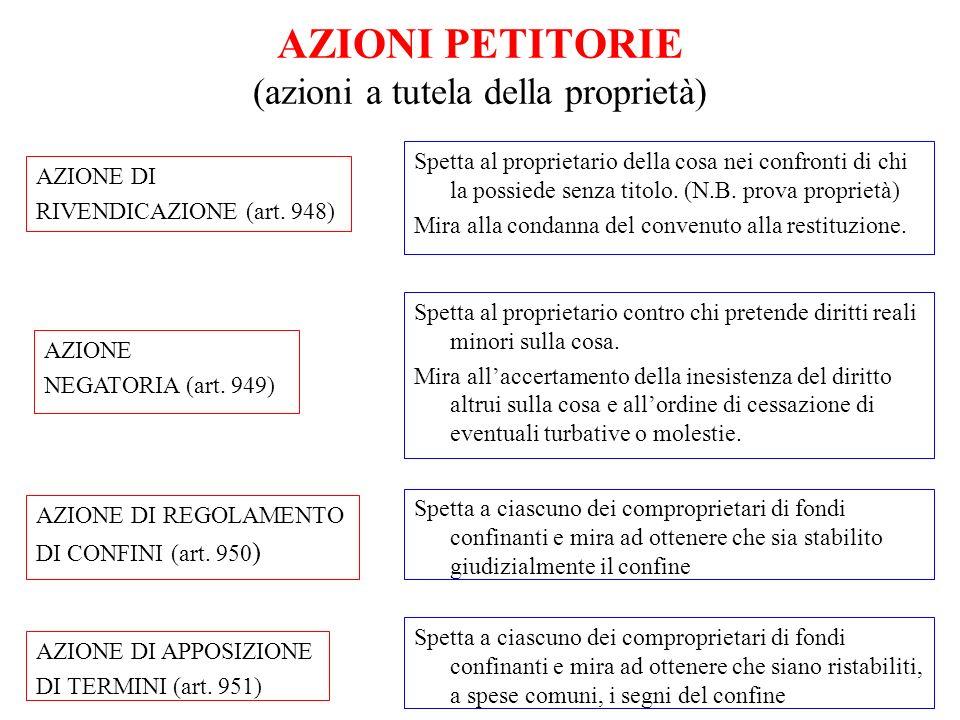 AZIONI PETITORIE (azioni a tutela della proprietà) AZIONE DI RIVENDICAZIONE (art. 948) AZIONE NEGATORIA (art. 949) AZIONE DI REGOLAMENTO DI CONFINI (a