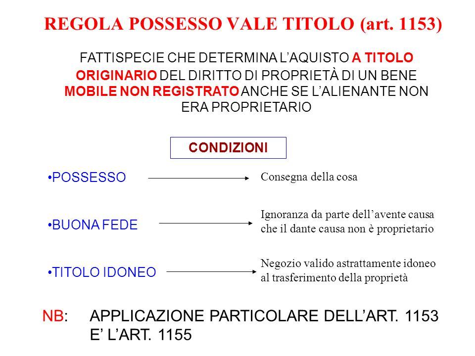 REGOLA POSSESSO VALE TITOLO (art. 1153) FATTISPECIE CHE DETERMINA LAQUISTO A TITOLO ORIGINARIO DEL DIRITTO DI PROPRIETÀ DI UN BENE MOBILE NON REGISTRA
