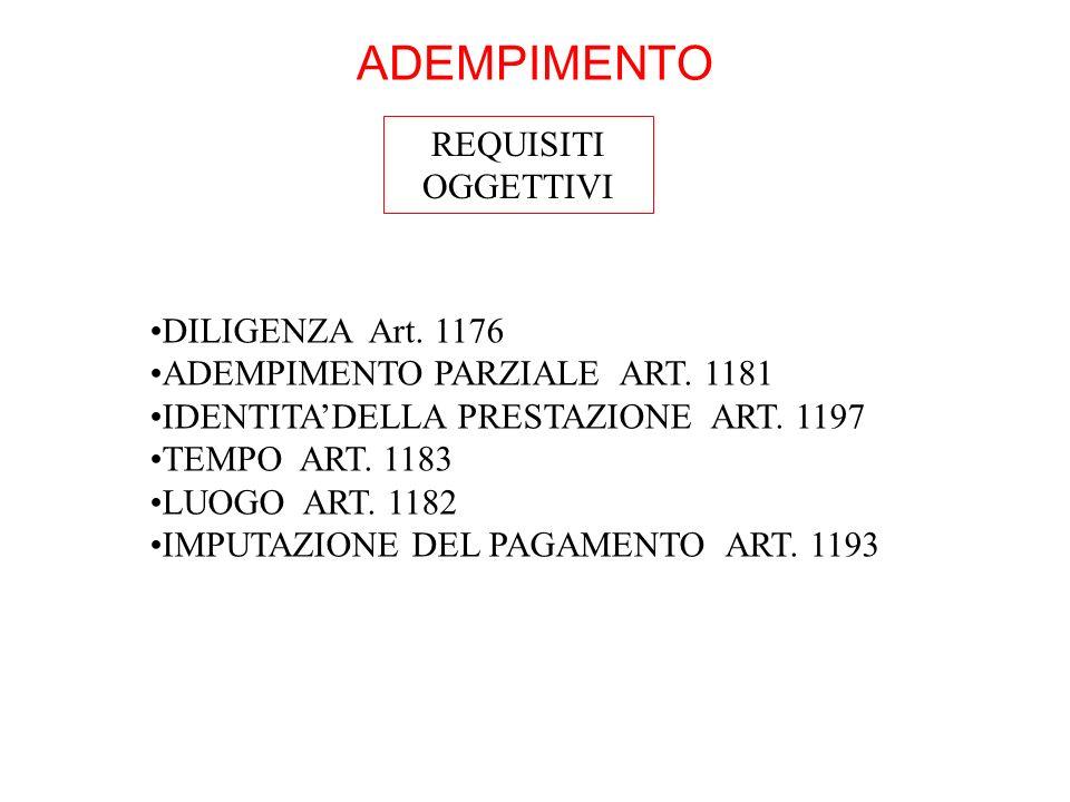 ADEMPIMENTO REQUISITI OGGETTIVI DILIGENZA Art. 1176 ADEMPIMENTO PARZIALE ART. 1181 IDENTITADELLA PRESTAZIONE ART. 1197 TEMPO ART. 1183 LUOGO ART. 1182
