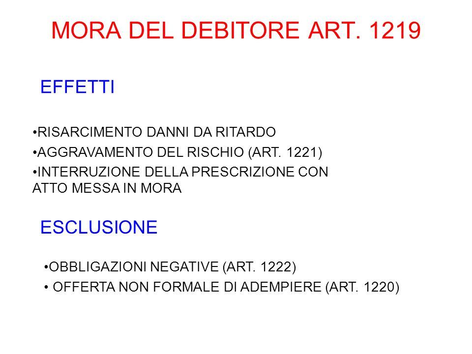 MORA DEL DEBITORE ART. 1219 RISARCIMENTO DANNI DA RITARDO AGGRAVAMENTO DEL RISCHIO (ART. 1221) INTERRUZIONE DELLA PRESCRIZIONE CON ATTO MESSA IN MORA