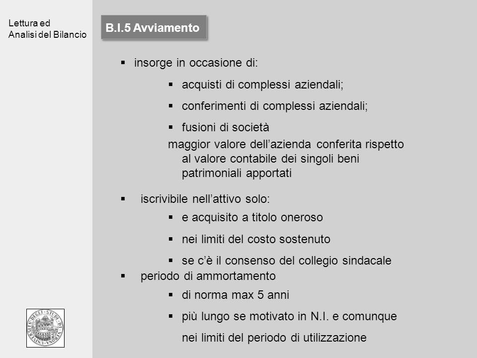Lettura ed Analisi del Bilancio B.I.5 Avviamento insorge in occasione di: acquisti di complessi aziendali; conferimenti di complessi aziendali; fusion