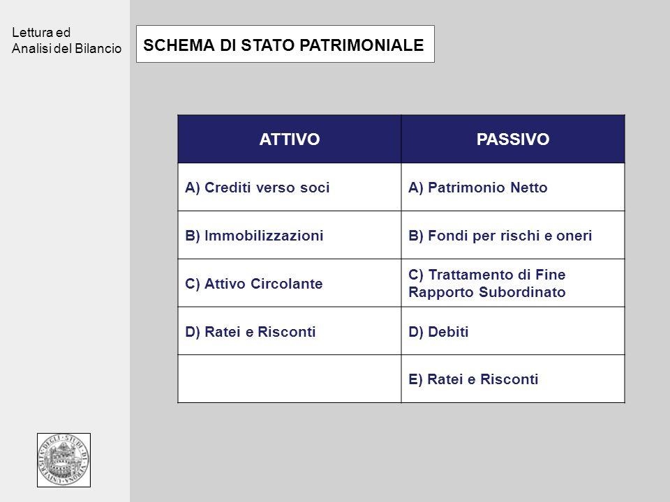 Lettura ed Analisi del Bilancio C.