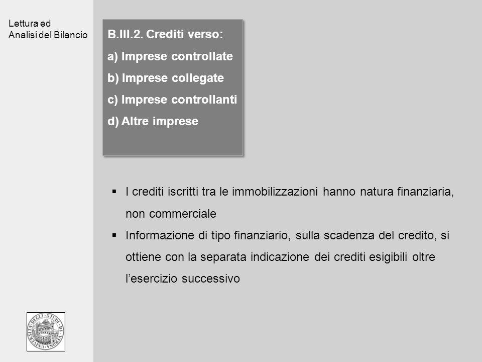 Lettura ed Analisi del Bilancio B.III.2. Crediti verso: a) Imprese controllate b) Imprese collegate c) Imprese controllanti d) Altre imprese I crediti