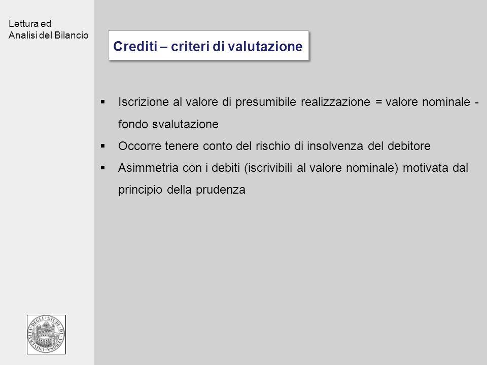 Lettura ed Analisi del Bilancio Crediti – criteri di valutazione Iscrizione al valore di presumibile realizzazione = valore nominale - fondo svalutazi