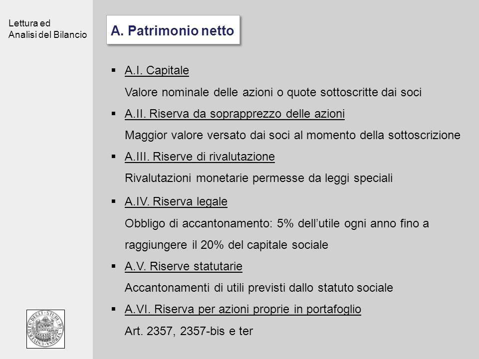 Lettura ed Analisi del Bilancio A. Patrimonio netto A.I. Capitale Valore nominale delle azioni o quote sottoscritte dai soci A.II. Riserva da soprappr