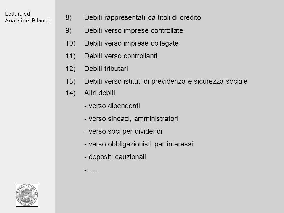 Lettura ed Analisi del Bilancio 8)Debiti rappresentati da titoli di credito 9)Debiti verso imprese controllate 10)Debiti verso imprese collegate 11)De