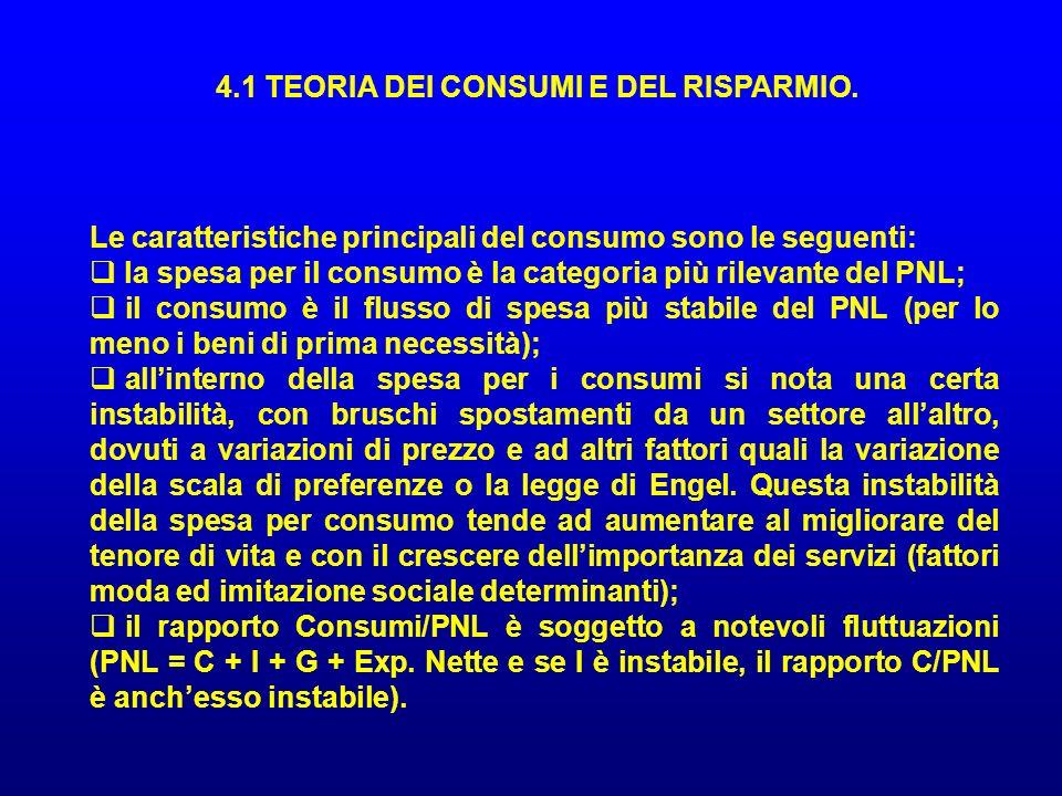 4.1 TEORIA DEI CONSUMI E DEL RISPARMIO. Le caratteristiche principali del consumo sono le seguenti: la spesa per il consumo è la categoria più rilevan