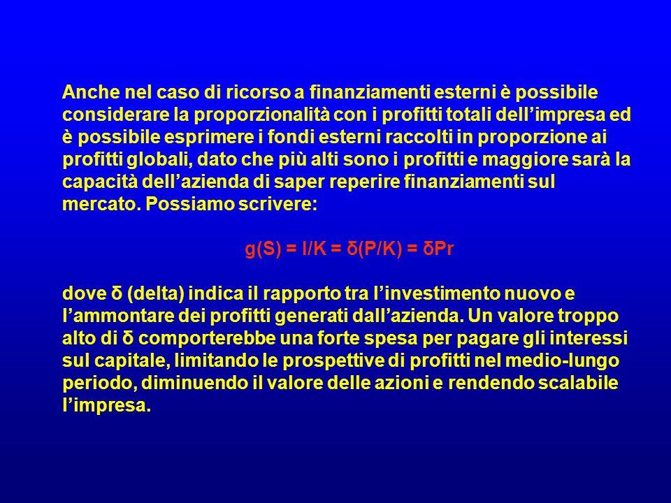 Anche nel caso di ricorso a finanziamenti esterni è possibile considerare la proporzionalità con i profitti totali dellimpresa ed è possibile esprimer