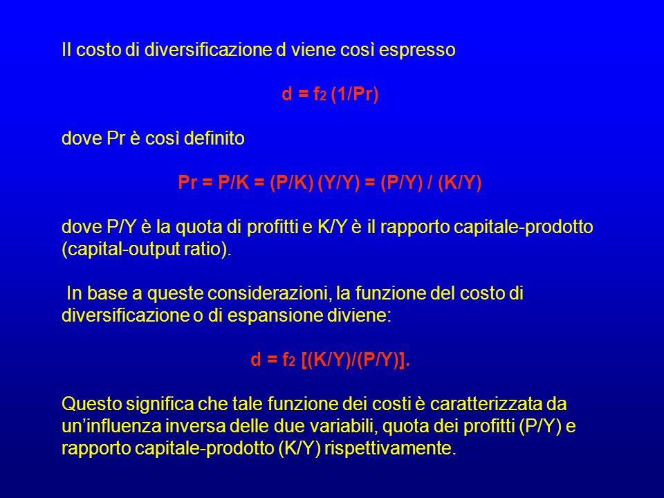 Il costo di diversificazione d viene così espresso d = f 2 (1/Pr) dove Pr è così definito Pr = P/K = (P/K) (Y/Y) = (P/Y) / (K/Y) dove P/Y è la quota d