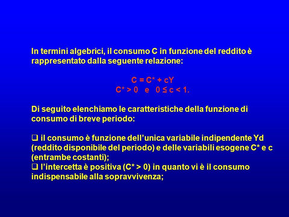 In termini algebrici, il consumo C in funzione del reddito è rappresentato dalla seguente relazione: C = C* + cY C* > 0 e 0 c < 1. Di seguito elenchia