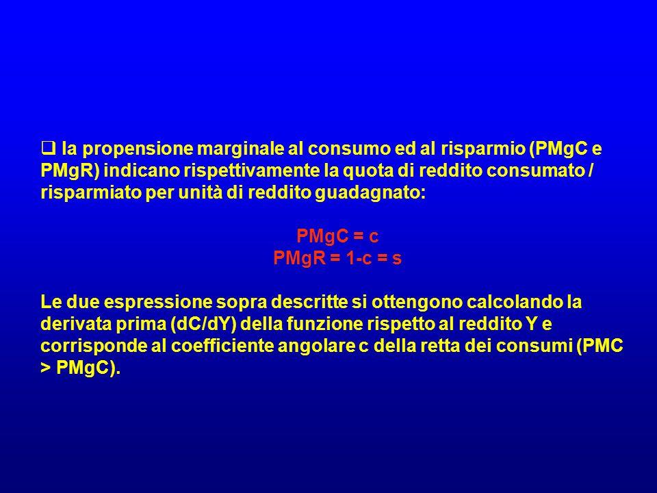 la propensione marginale al consumo ed al risparmio (PMgC e PMgR) indicano rispettivamente la quota di reddito consumato / risparmiato per unità di re