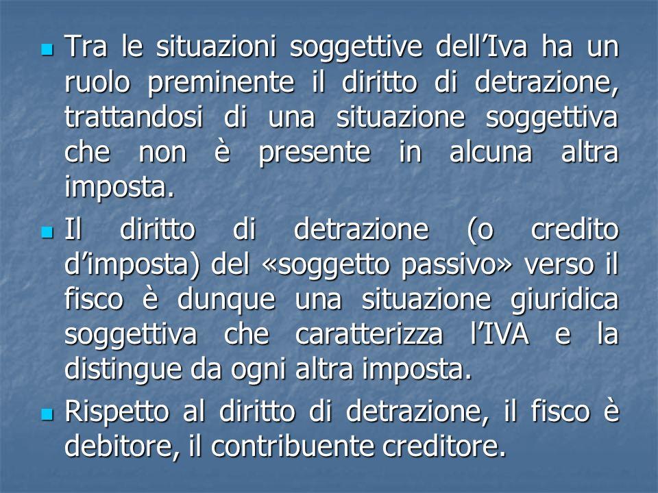 Tra le situazioni soggettive dellIva ha un ruolo preminente il diritto di detrazione, trattandosi di una situazione soggettiva che non è presente in alcuna altra imposta.