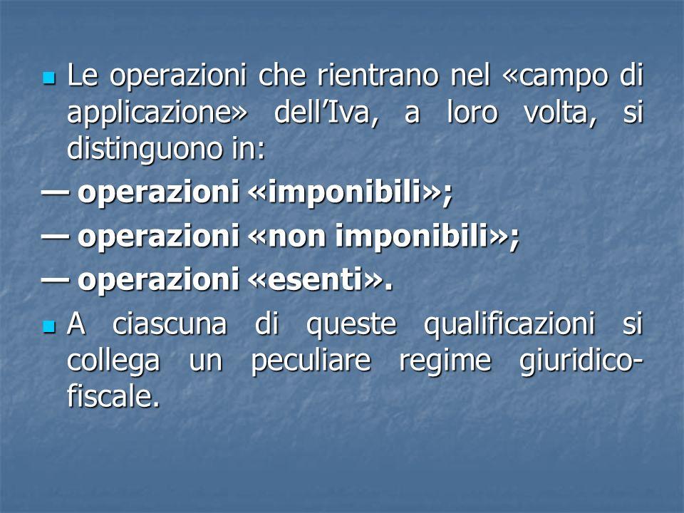 Le operazioni che rientrano nel «campo di applicazione» dellIva, a loro volta, si distinguono in: Le operazioni che rientrano nel «campo di applicazione» dellIva, a loro volta, si distinguono in: operazioni «imponibili»; operazioni «imponibili»; operazioni «non imponibili»; operazioni «non imponibili»; operazioni «esenti».