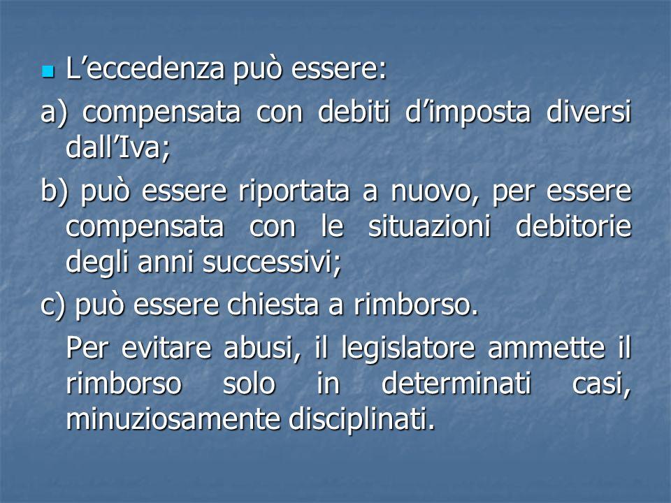 Leccedenza può essere: Leccedenza può essere: a) compensata con debiti dimposta diversi dallIva; b) può essere riportata a nuovo, per essere compensata con le situazioni debitorie degli anni successivi; c) può essere chiesta a rimborso.