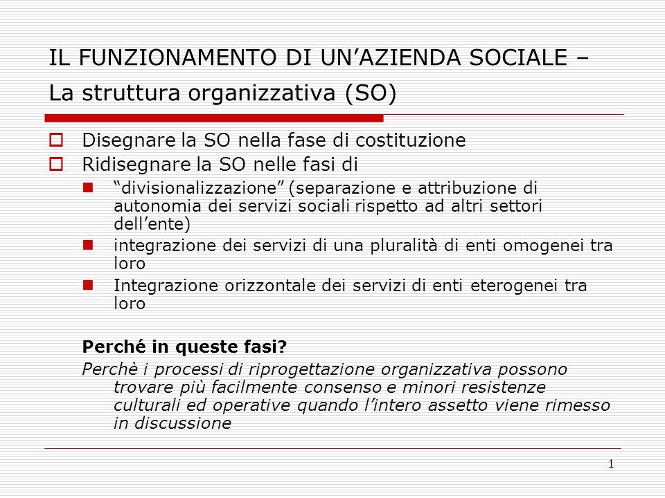 1 IL FUNZIONAMENTO DI UNAZIENDA SOCIALE – La struttura organizzativa (SO) Disegnare la SO nella fase di costituzione Ridisegnare la SO nelle fasi di d