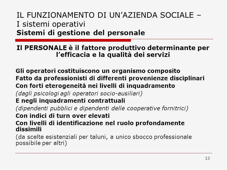 13 IL FUNZIONAMENTO DI UNAZIENDA SOCIALE – I sistemi operativi Sistemi di gestione del personale Il PERSONALE è il fattore produttivo determinante per