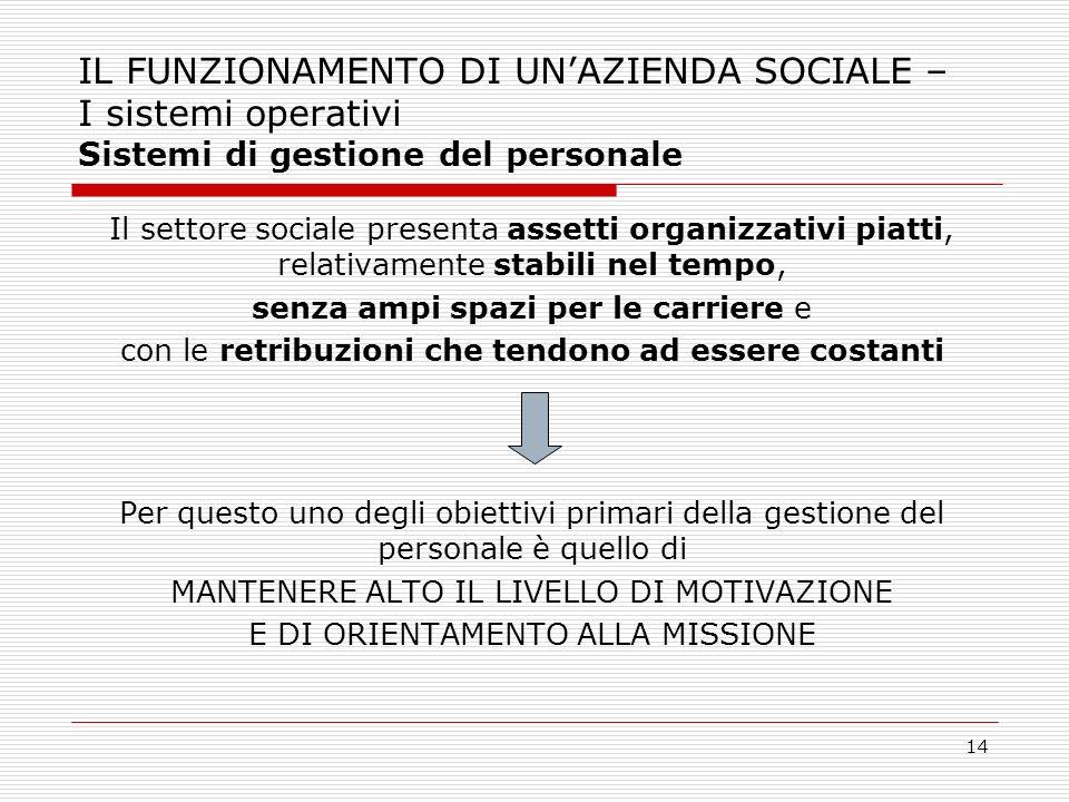 14 IL FUNZIONAMENTO DI UNAZIENDA SOCIALE – I sistemi operativi Sistemi di gestione del personale Il settore sociale presenta assetti organizzativi pia