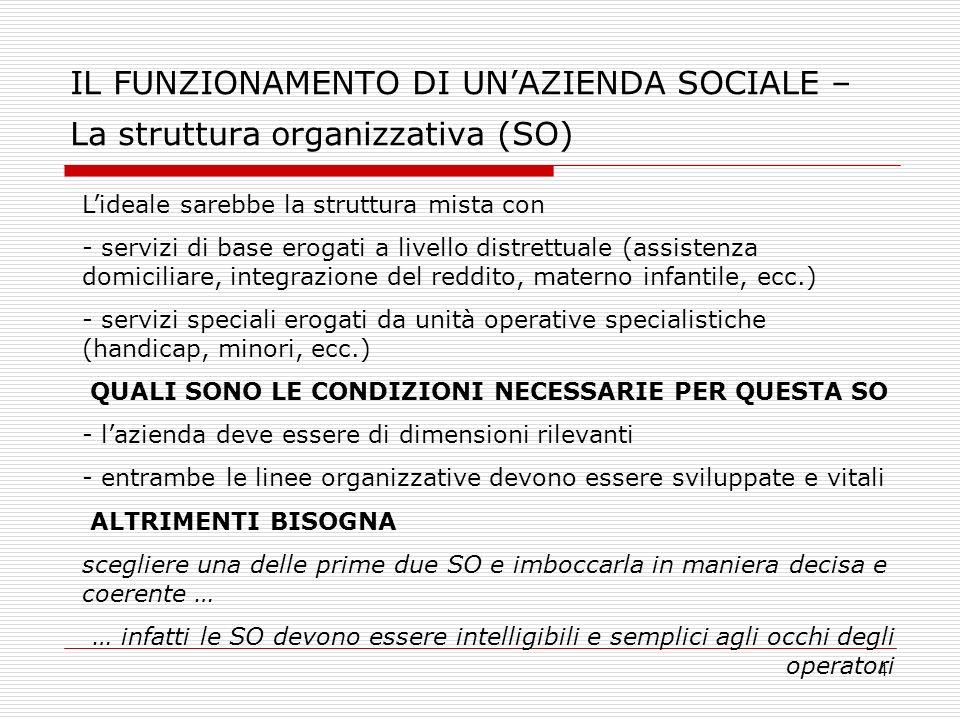 4 IL FUNZIONAMENTO DI UNAZIENDA SOCIALE – La struttura organizzativa (SO) Lideale sarebbe la struttura mista con - servizi di base erogati a livello d