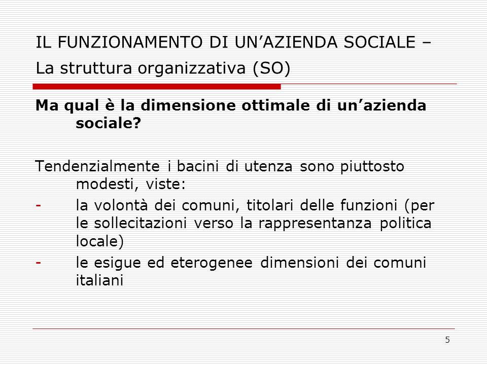 5 IL FUNZIONAMENTO DI UNAZIENDA SOCIALE – La struttura organizzativa (SO) Ma qual è la dimensione ottimale di unazienda sociale? Tendenzialmente i bac