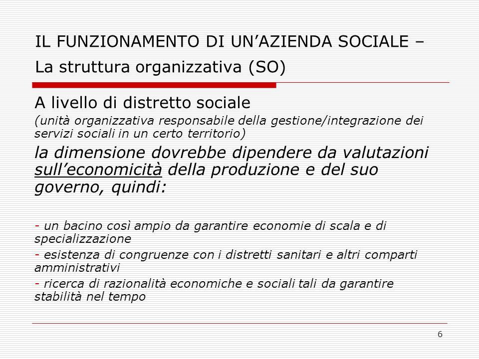 6 IL FUNZIONAMENTO DI UNAZIENDA SOCIALE – La struttura organizzativa (SO) A livello di distretto sociale (unità organizzativa responsabile della gesti