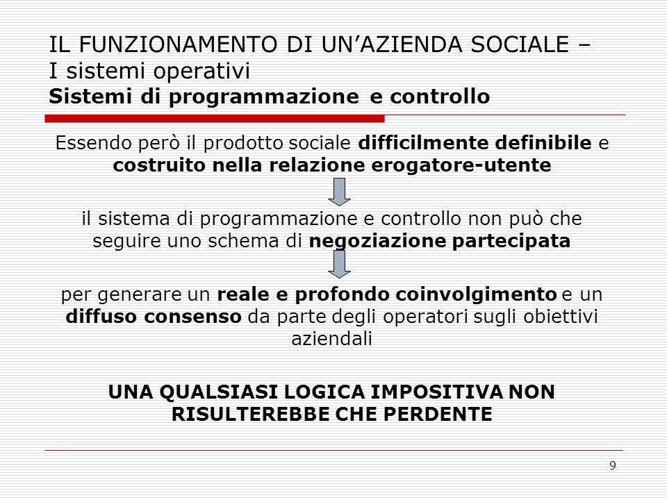 9 IL FUNZIONAMENTO DI UNAZIENDA SOCIALE – I sistemi operativi Sistemi di programmazione e controllo Essendo però il prodotto sociale difficilmente def