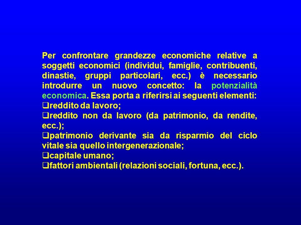 Per confrontare grandezze economiche relative a soggetti economici (individui, famiglie, contribuenti, dinastie, gruppi particolari, ecc.) è necessari