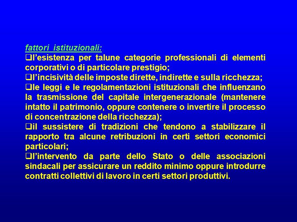 fattori istituzionali: lesistenza per talune categorie professionali di elementi corporativi o di particolare prestigio; lincisività delle imposte dir
