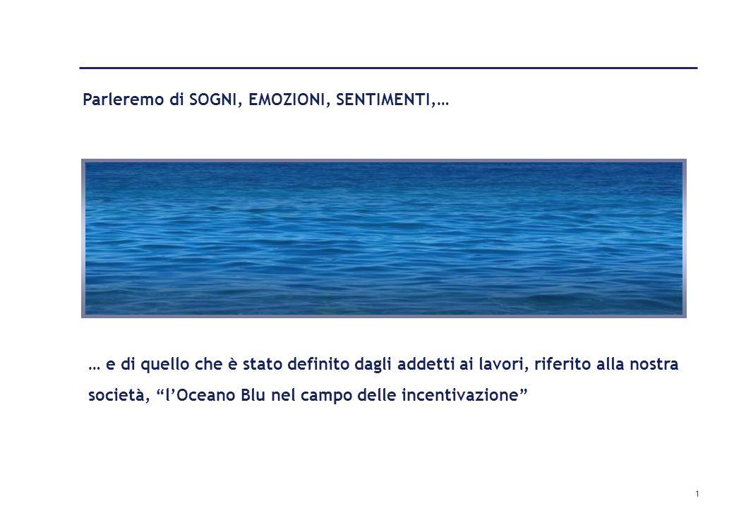 Data 03 novembre 2008 Cristina Pozzi Responsabile Marketing Elation Esperienze ed Emozioni Esclusive La nuova dimensione del prodotto e del servizio: