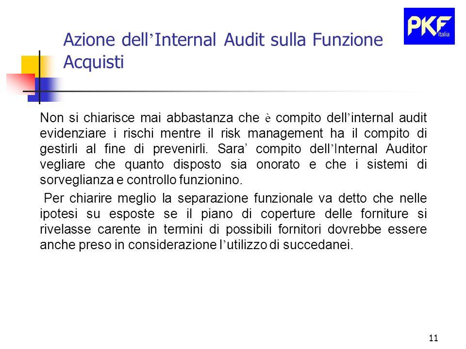 11 Azione dell Internal Audit sulla Funzione Acquisti Non si chiarisce mai abbastanza che è compito dell internal audit evidenziare i rischi mentre il