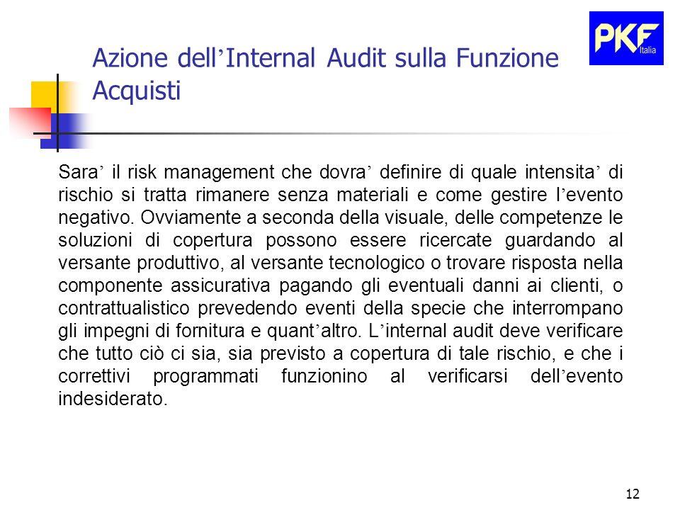 12 Azione dell Internal Audit sulla Funzione Acquisti Sara il risk management che dovra definire di quale intensita di rischio si tratta rimanere senz
