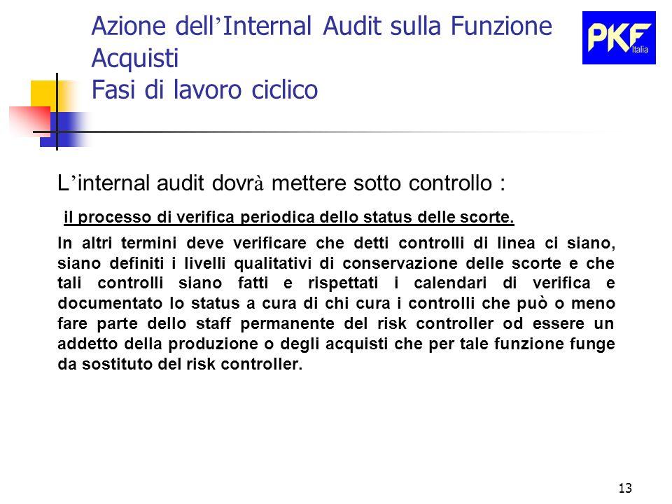 13 Azione dell Internal Audit sulla Funzione Acquisti Fasi di lavoro ciclico L internal audit dovr à mettere sotto controllo : il processo di verifica