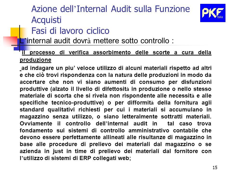 15 Azione dell Internal Audit sulla Funzione Acquisti Fasi di lavoro ciclico L internal audit dovr à mettere sotto controllo : il processo di verifica