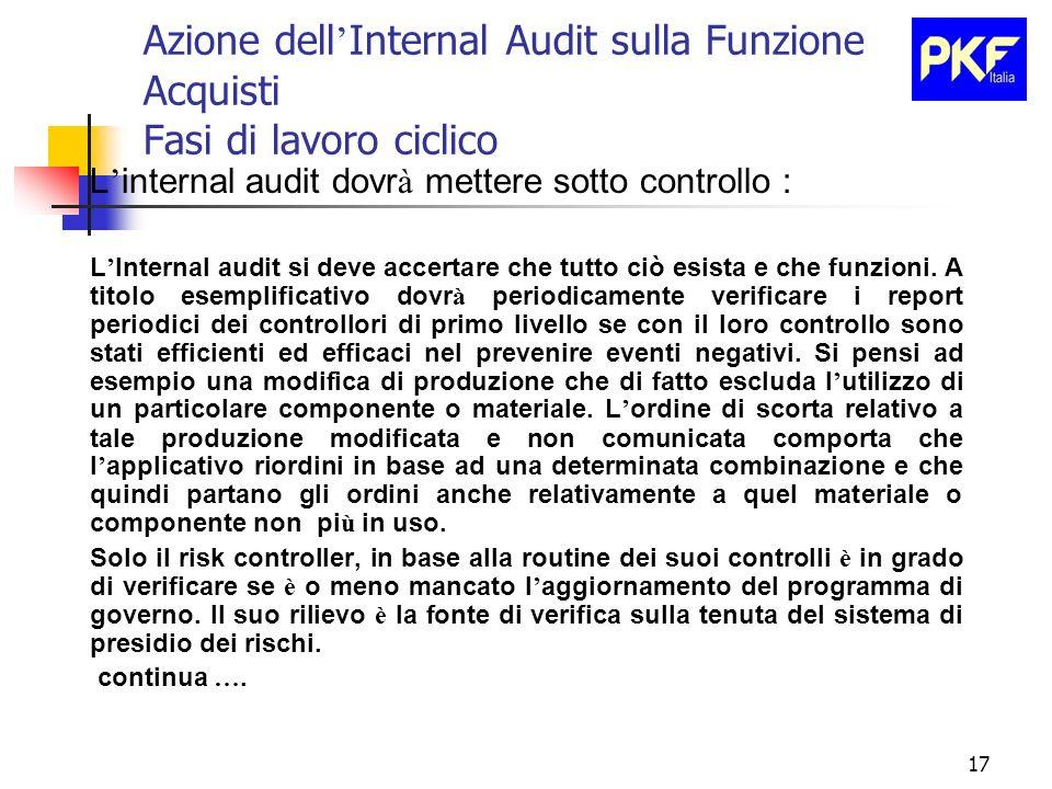 17 Azione dell Internal Audit sulla Funzione Acquisti Fasi di lavoro ciclico L internal audit dovr à mettere sotto controllo : L Internal audit si dev