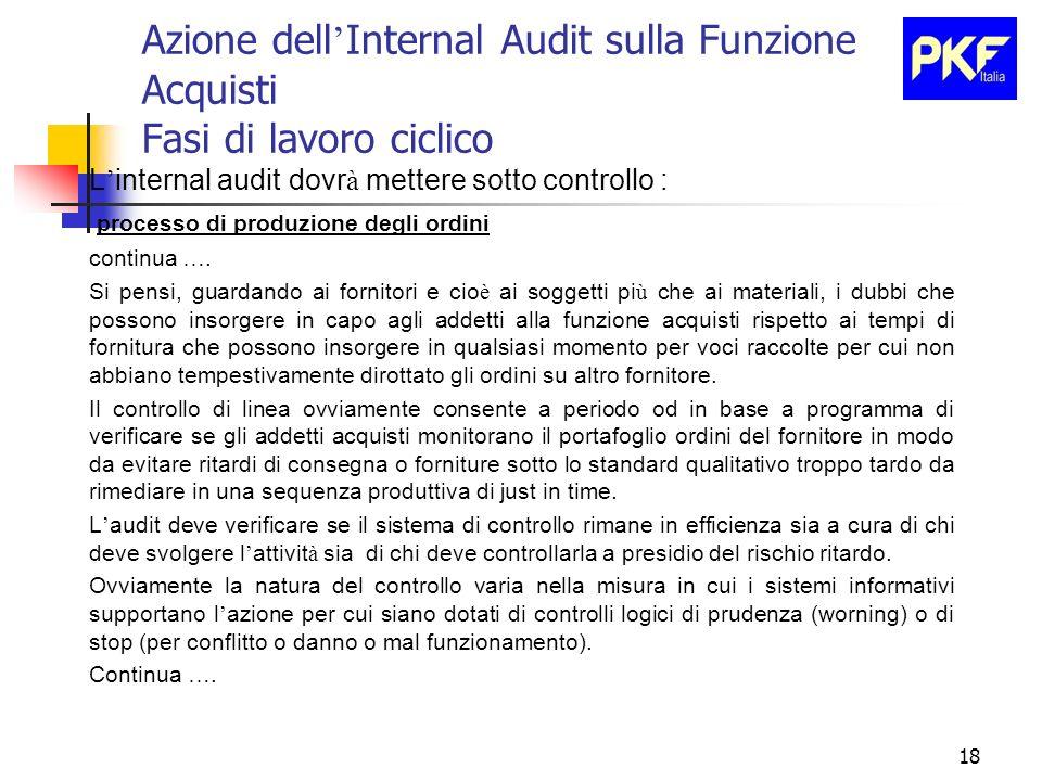 18 Azione dell Internal Audit sulla Funzione Acquisti Fasi di lavoro ciclico L internal audit dovr à mettere sotto controllo : processo di produzione