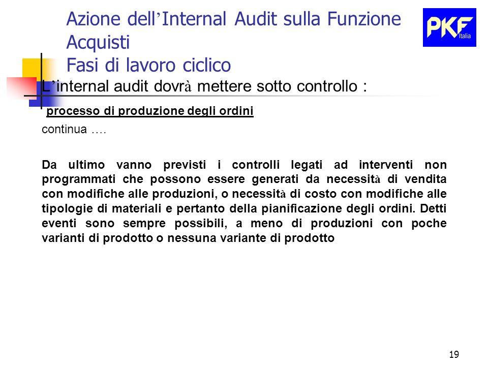 19 Azione dell Internal Audit sulla Funzione Acquisti Fasi di lavoro ciclico L internal audit dovr à mettere sotto controllo : processo di produzione