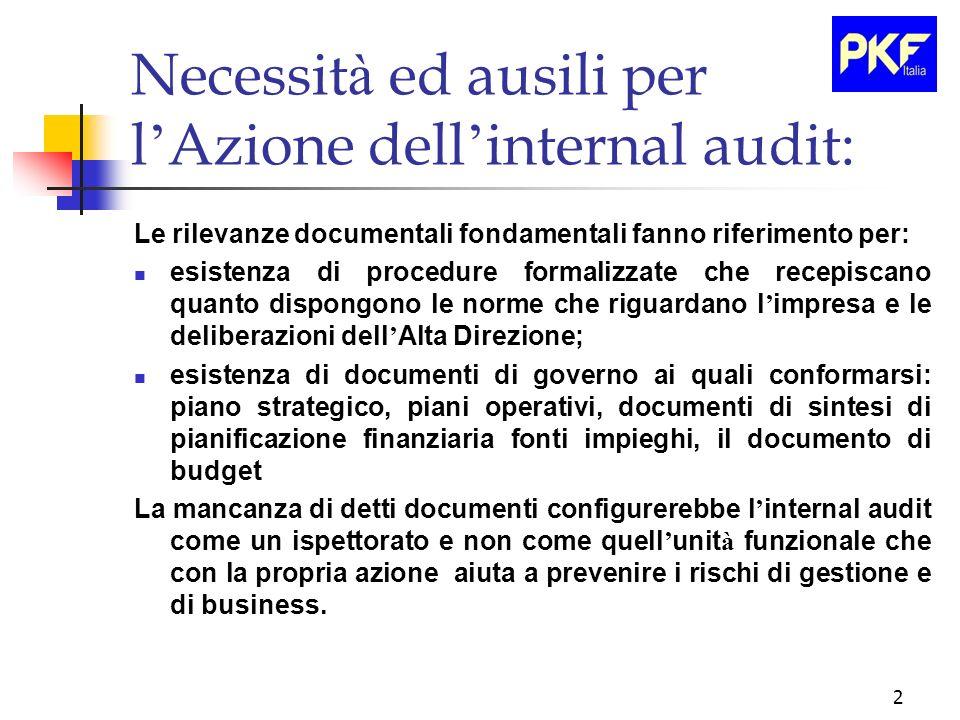 2 Necessit à ed ausili per l Azione dell internal audit: Le rilevanze documentali fondamentali fanno riferimento per: esistenza di procedure formalizz