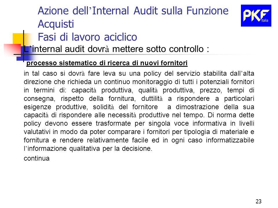 23 Azione dell Internal Audit sulla Funzione Acquisti Fasi di lavoro aciclico L internal audit dovr à mettere sotto controllo : processo sistematico d