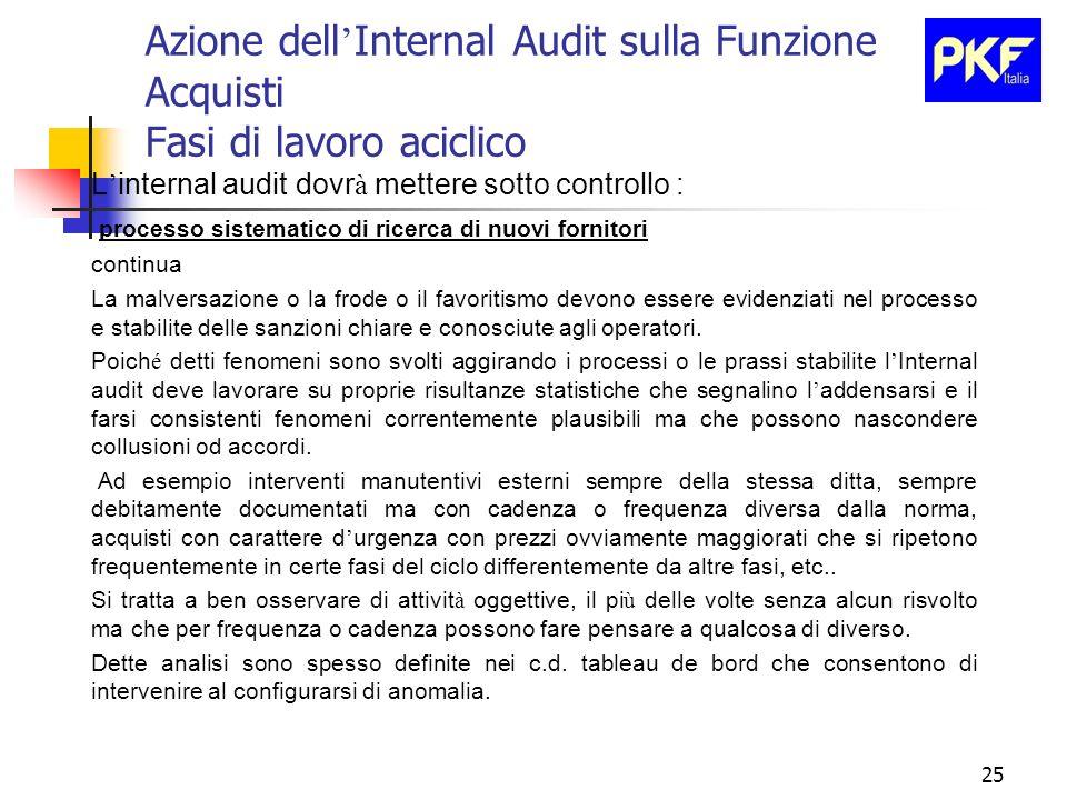 25 Azione dell Internal Audit sulla Funzione Acquisti Fasi di lavoro aciclico L internal audit dovr à mettere sotto controllo : processo sistematico d