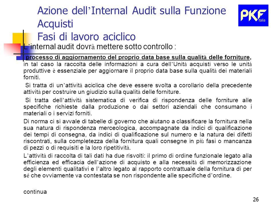 26 Azione dell Internal Audit sulla Funzione Acquisti Fasi di lavoro aciclico L internal audit dovr à mettere sotto controllo : processo di aggiorname