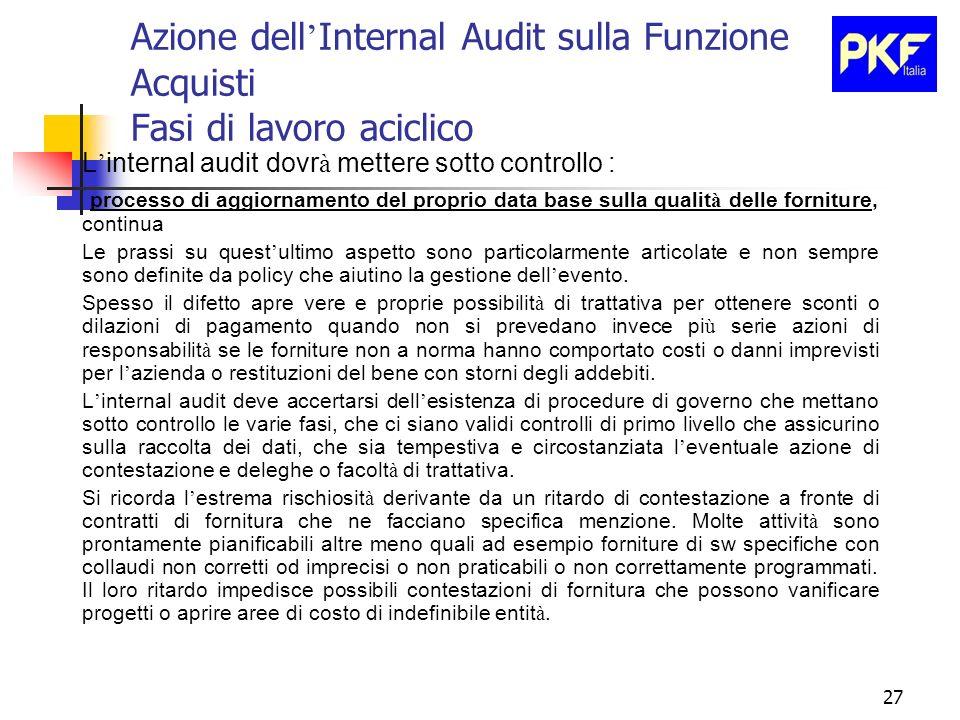 27 Azione dell Internal Audit sulla Funzione Acquisti Fasi di lavoro aciclico L internal audit dovr à mettere sotto controllo : processo di aggiorname